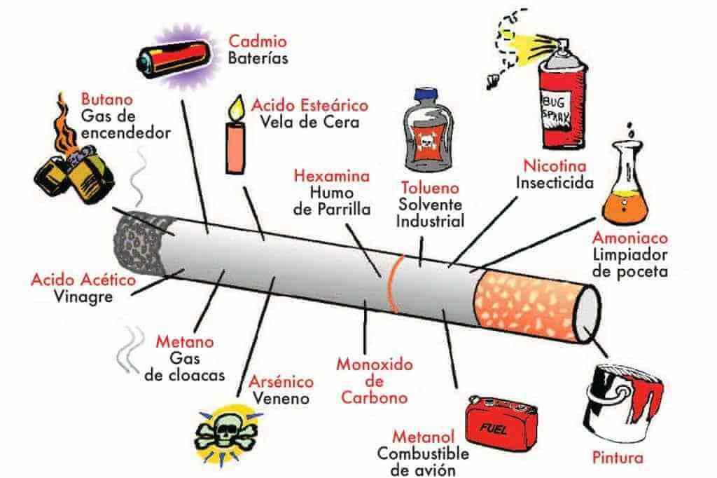 Tento deixar de fumar o primeiro dia
